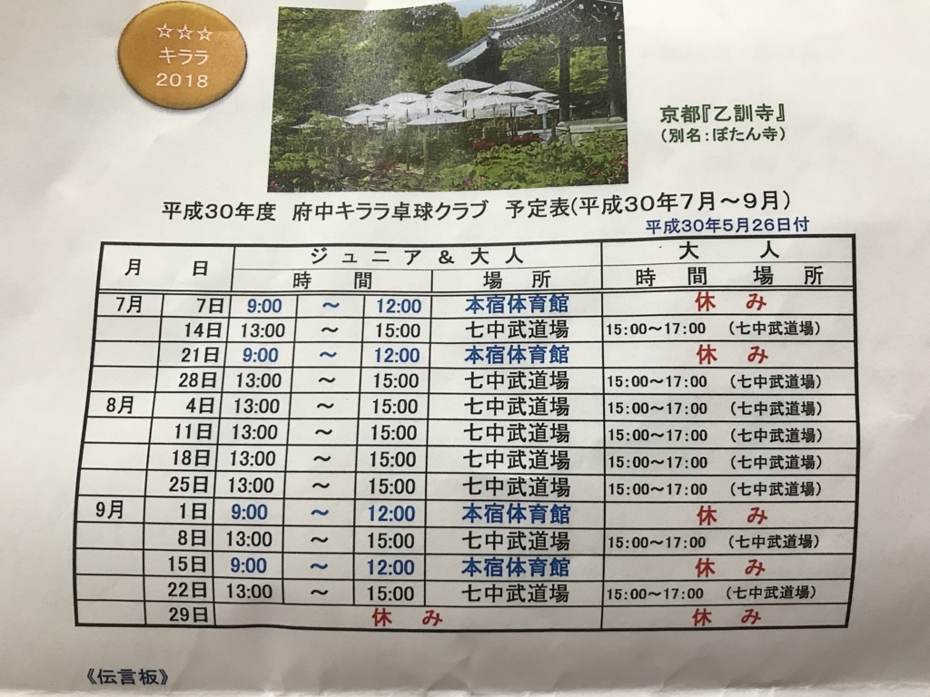 f:id:fuchukirara:20180714214800j:plain