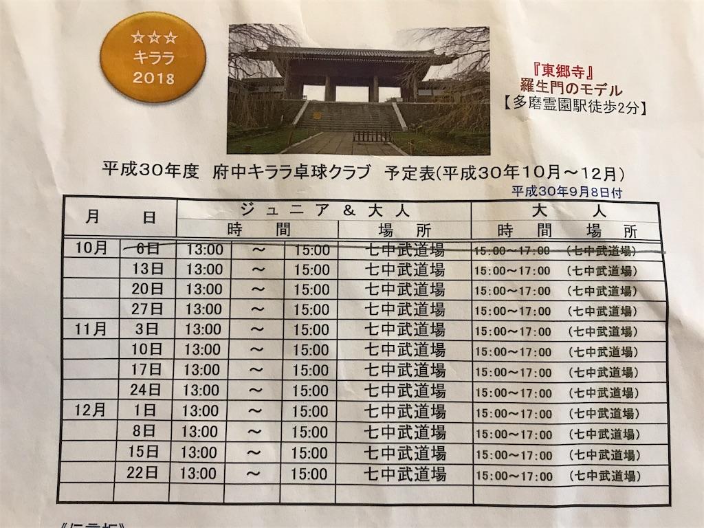 f:id:fuchukirara:20180916233105j:image