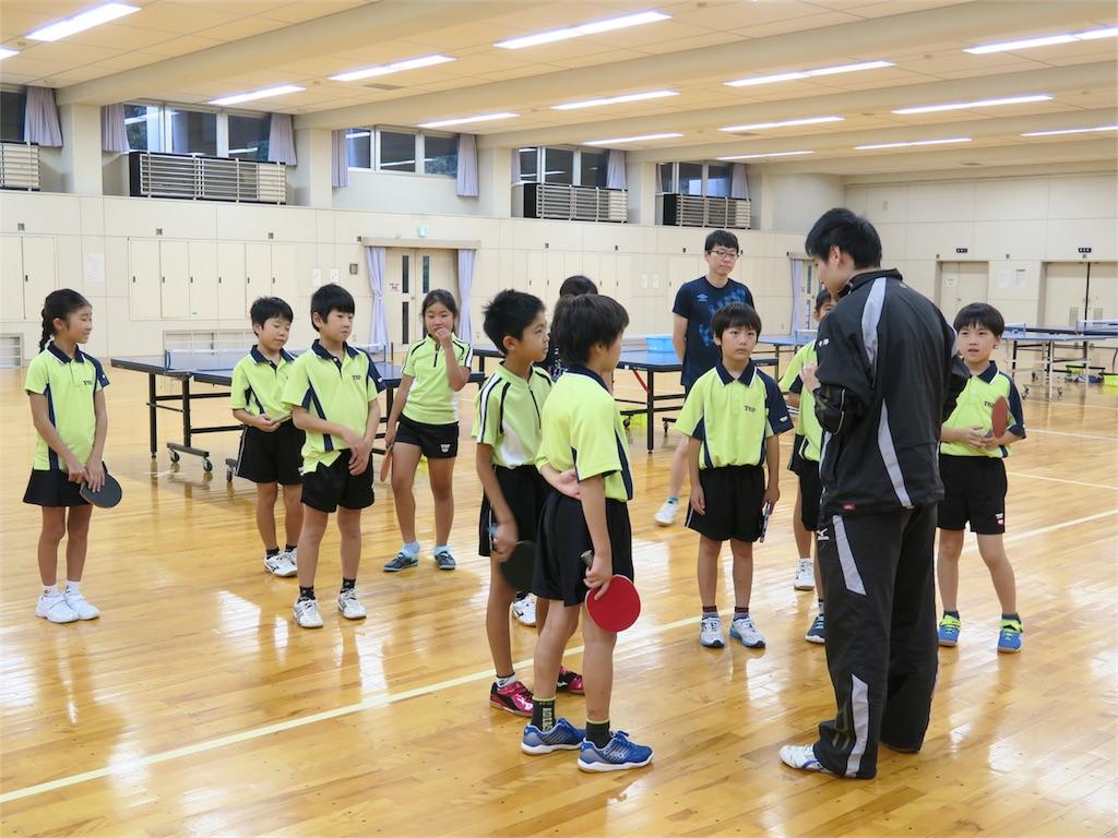 f:id:fuchukirara:20181013160459j:image