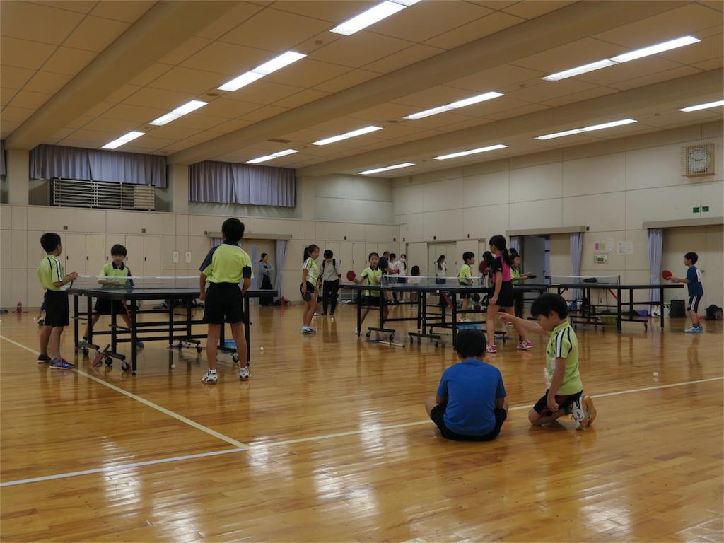 f:id:fuchukirara:20181103170644j:image