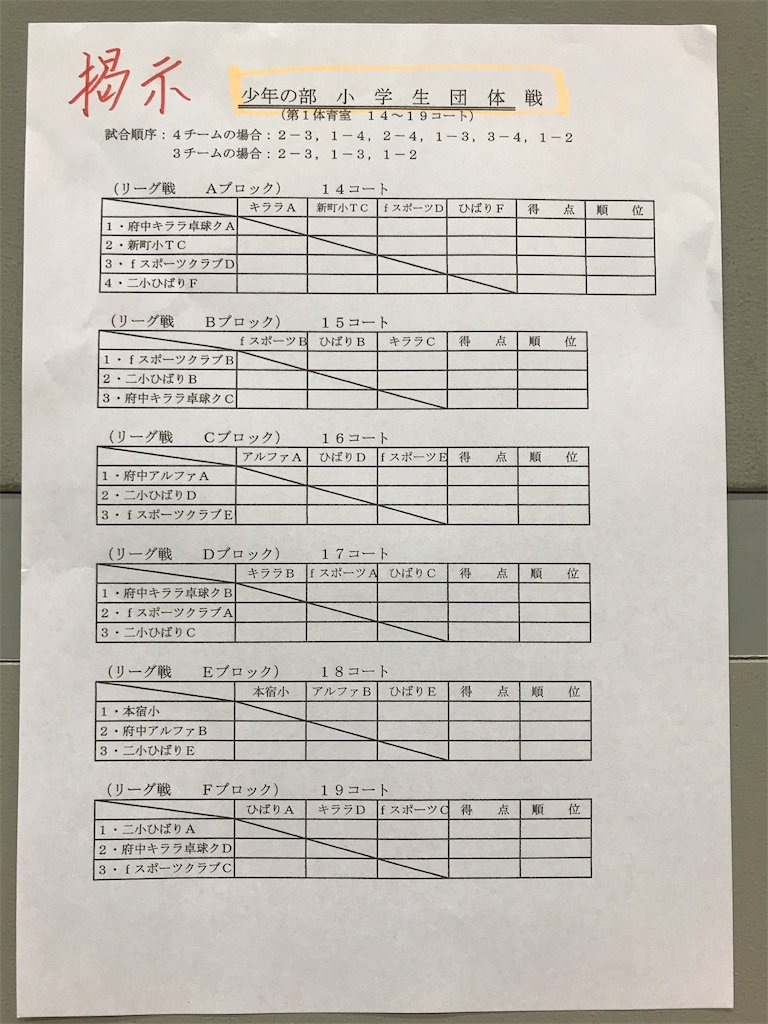 f:id:fuchukirara:20181105094112j:image