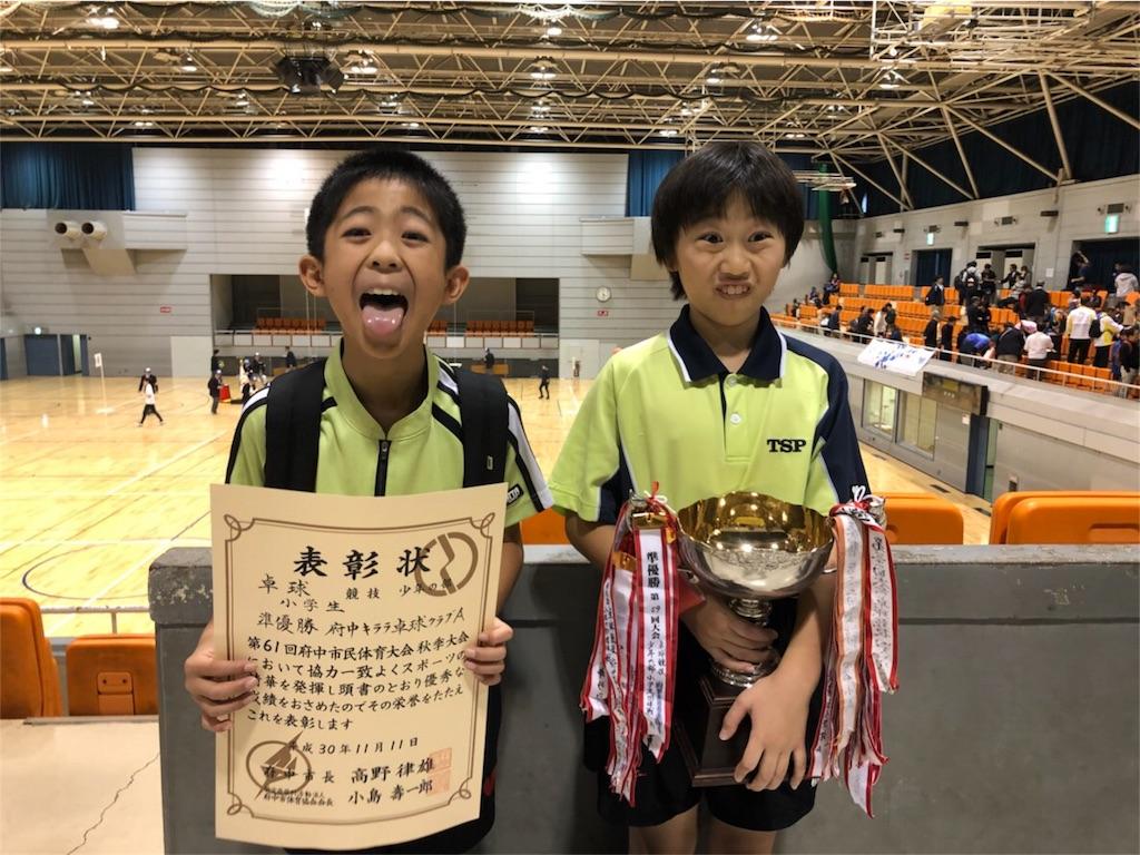 f:id:fuchukirara:20181111214851j:image