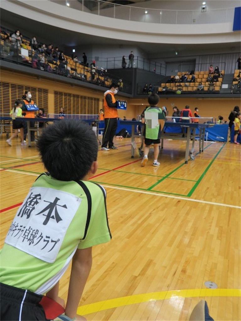 f:id:fuchukirara:20190115225430j:image