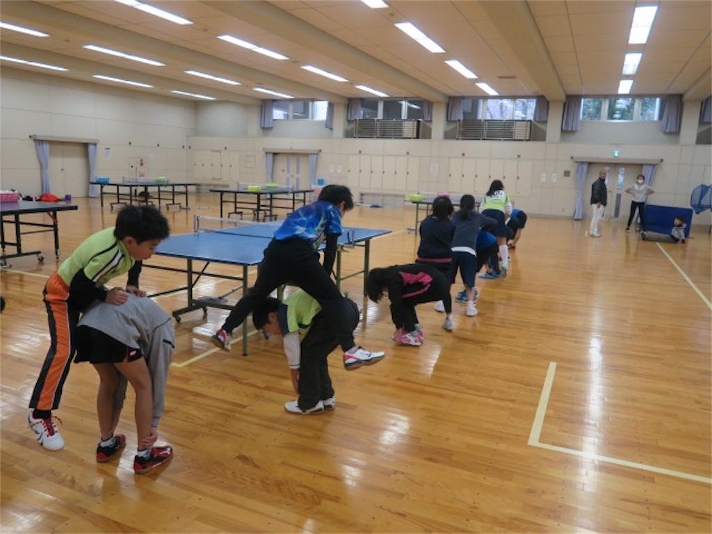 f:id:fuchukirara:20190126141347j:image