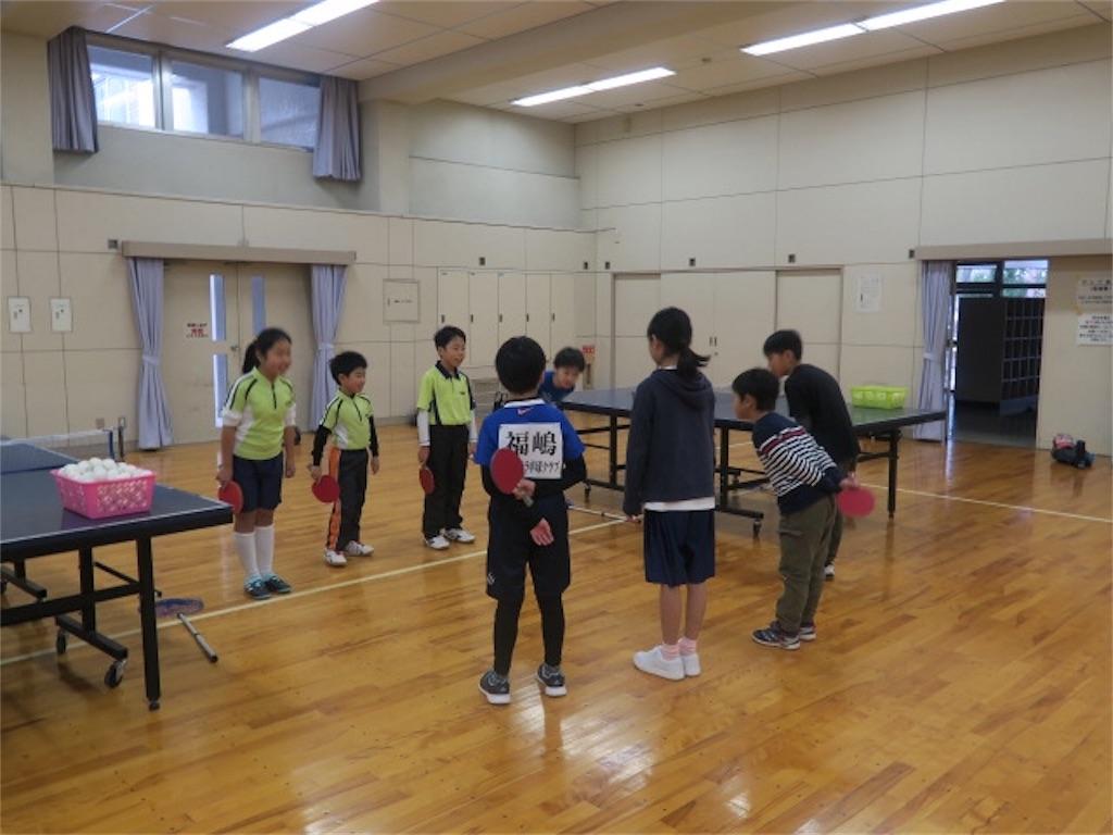 f:id:fuchukirara:20190126142758j:image