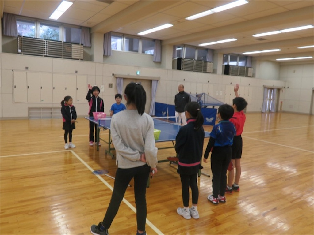 f:id:fuchukirara:20190126142814j:image