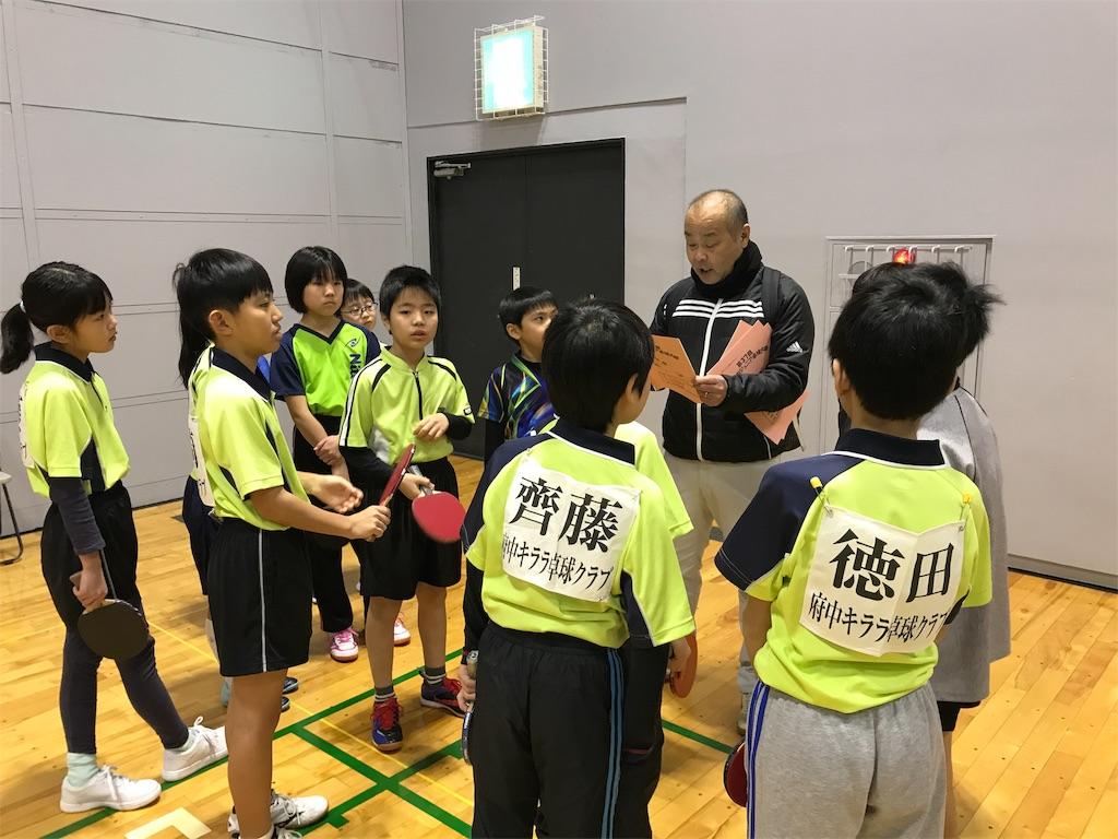 f:id:fuchukirara:20190128233010j:image
