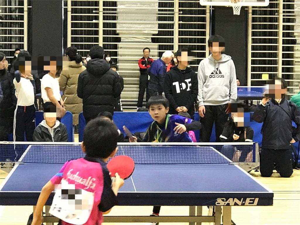 f:id:fuchukirara:20190130202800j:image