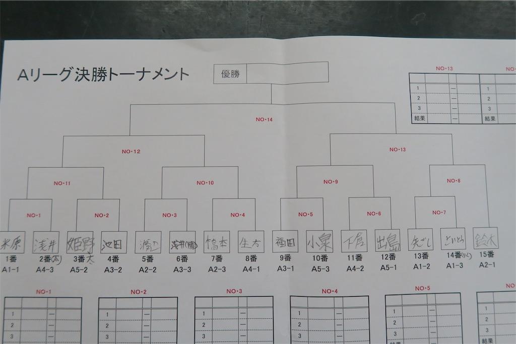 f:id:fuchukirara:20190224142201j:image
