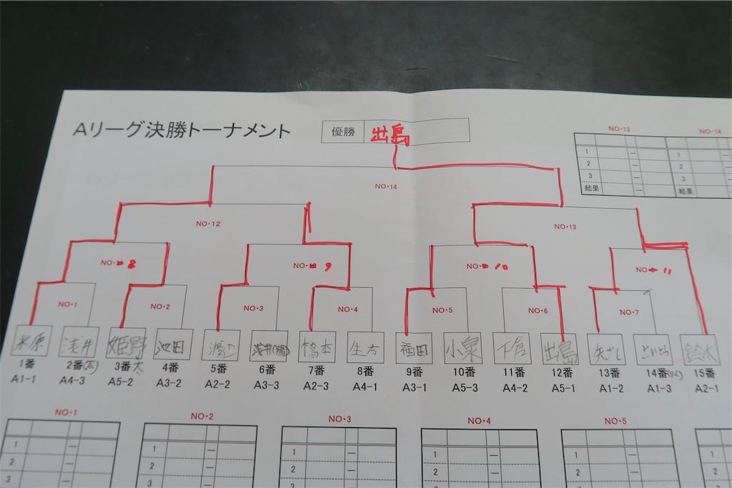 f:id:fuchukirara:20190224143020j:image