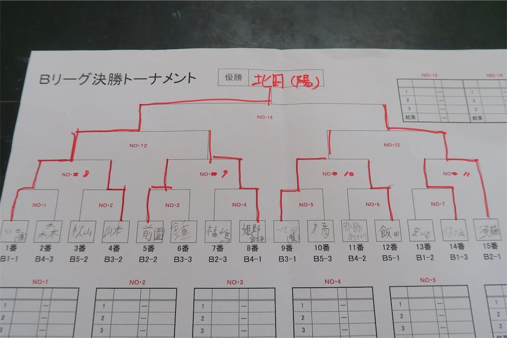 f:id:fuchukirara:20190224143032j:image