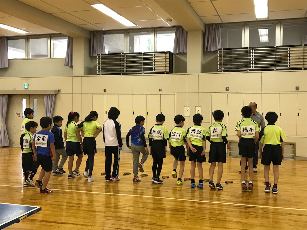 f:id:fuchukirara:20190330224117j:image