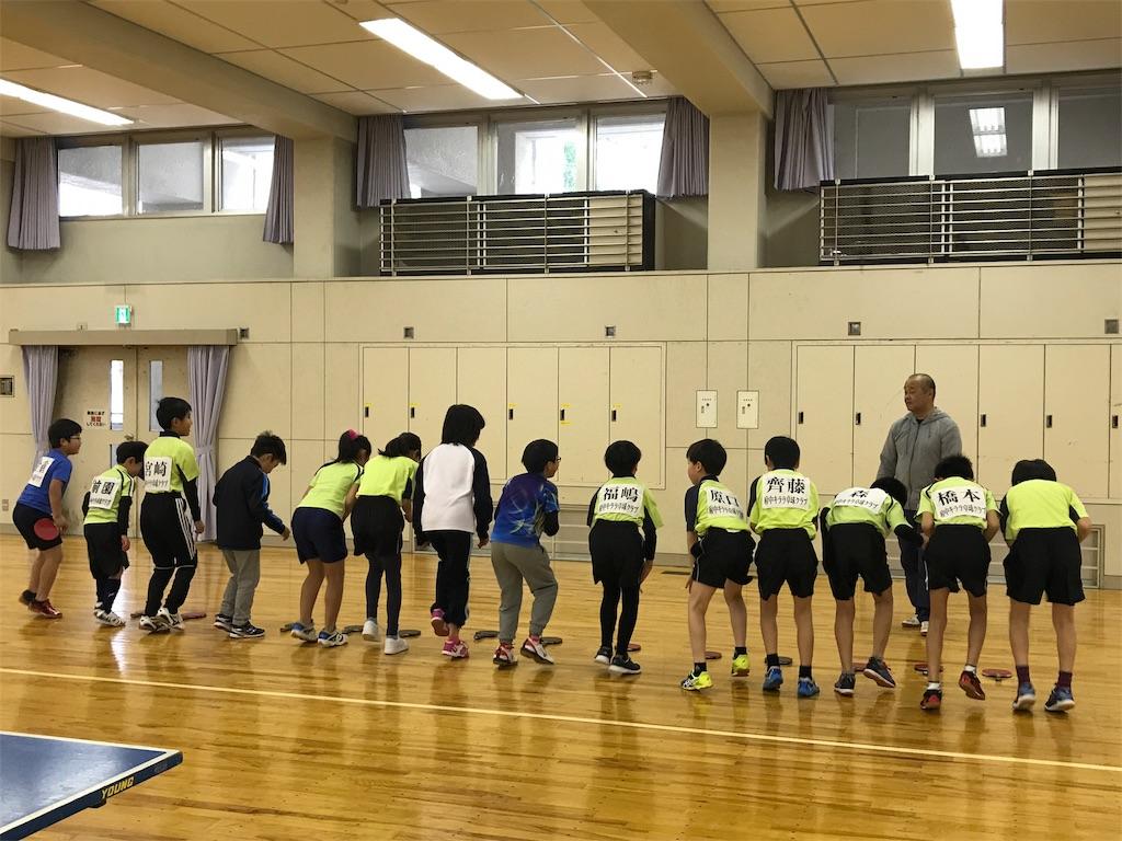 f:id:fuchukirara:20190330224204j:image