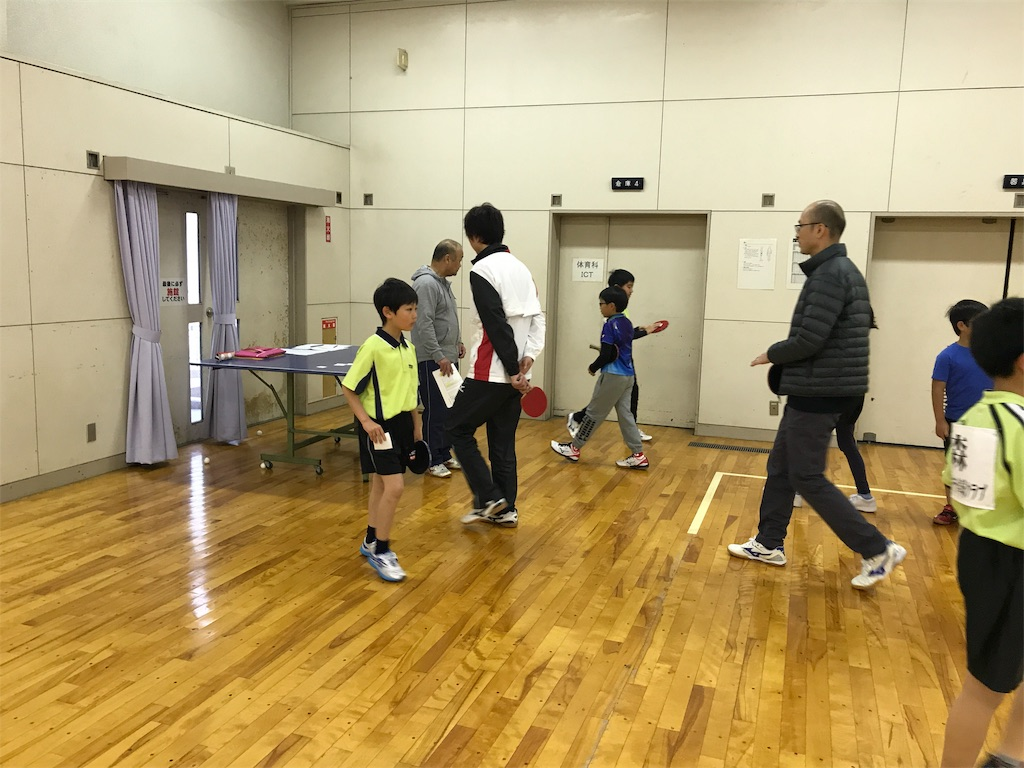 f:id:fuchukirara:20190330224731j:image