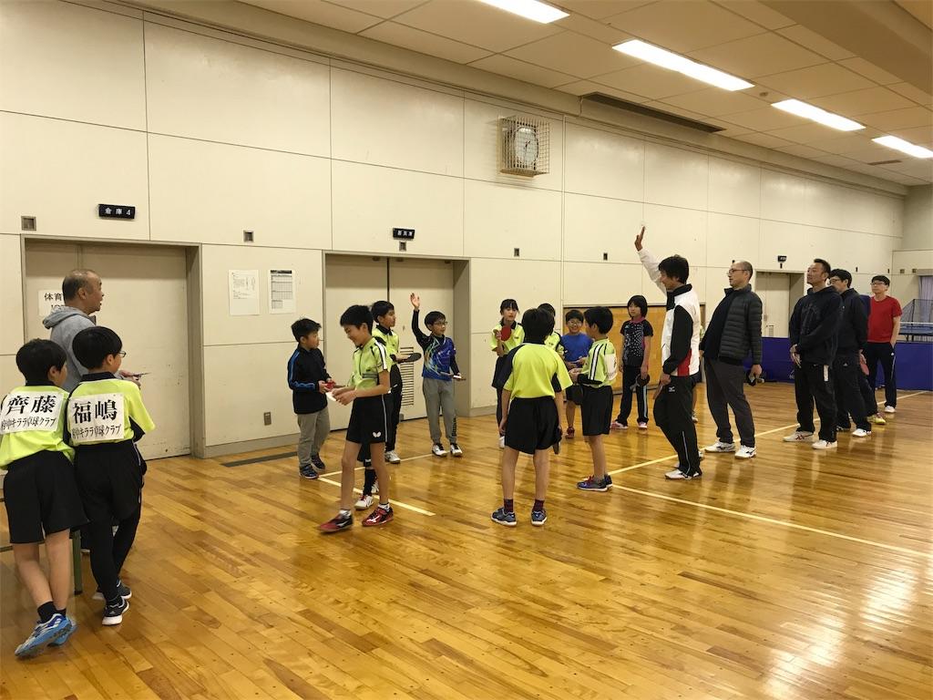 f:id:fuchukirara:20190330224752j:image