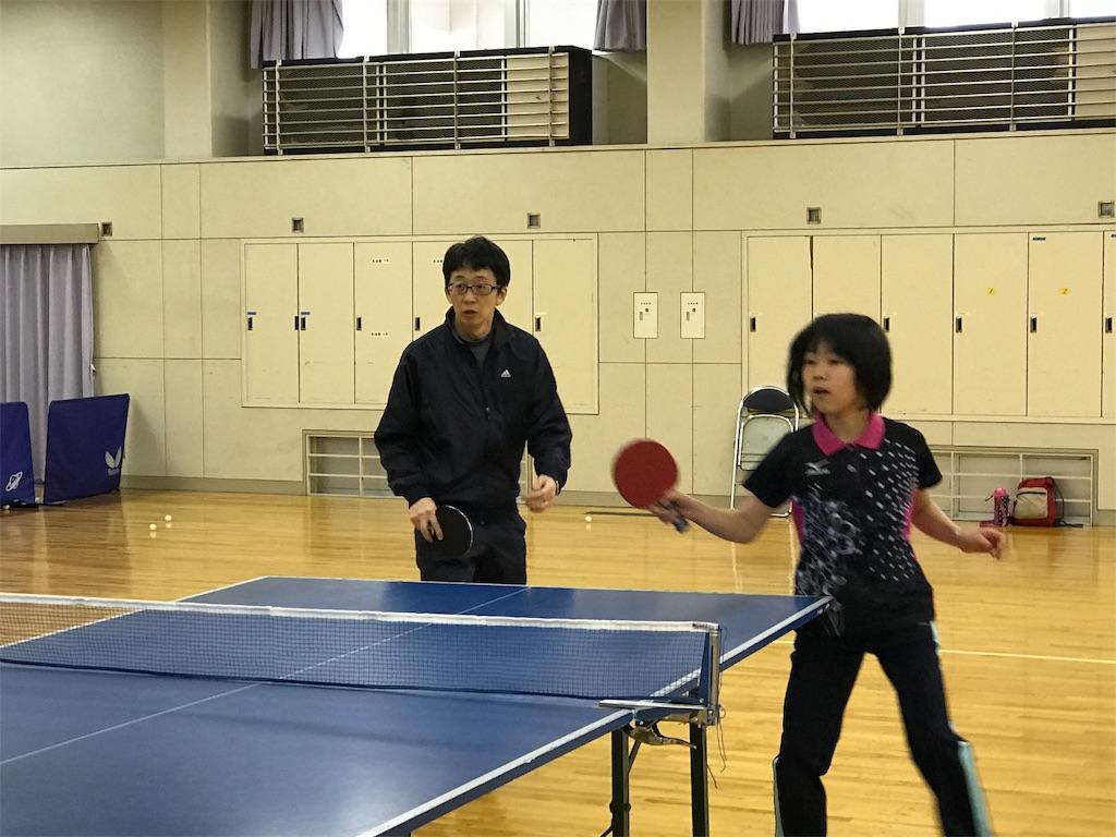 f:id:fuchukirara:20190330225247j:image