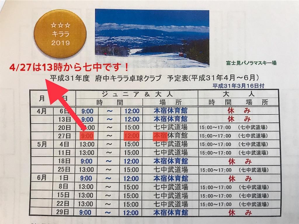 f:id:fuchukirara:20190420210627j:image
