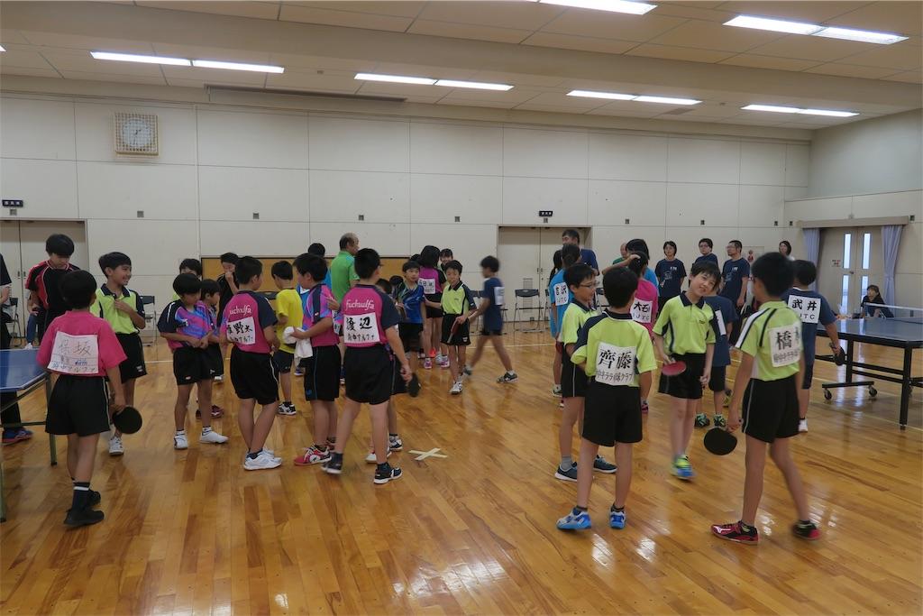 f:id:fuchukirara:20190622182531j:image
