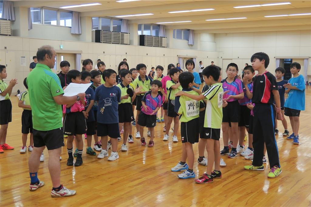 f:id:fuchukirara:20190622205657j:image