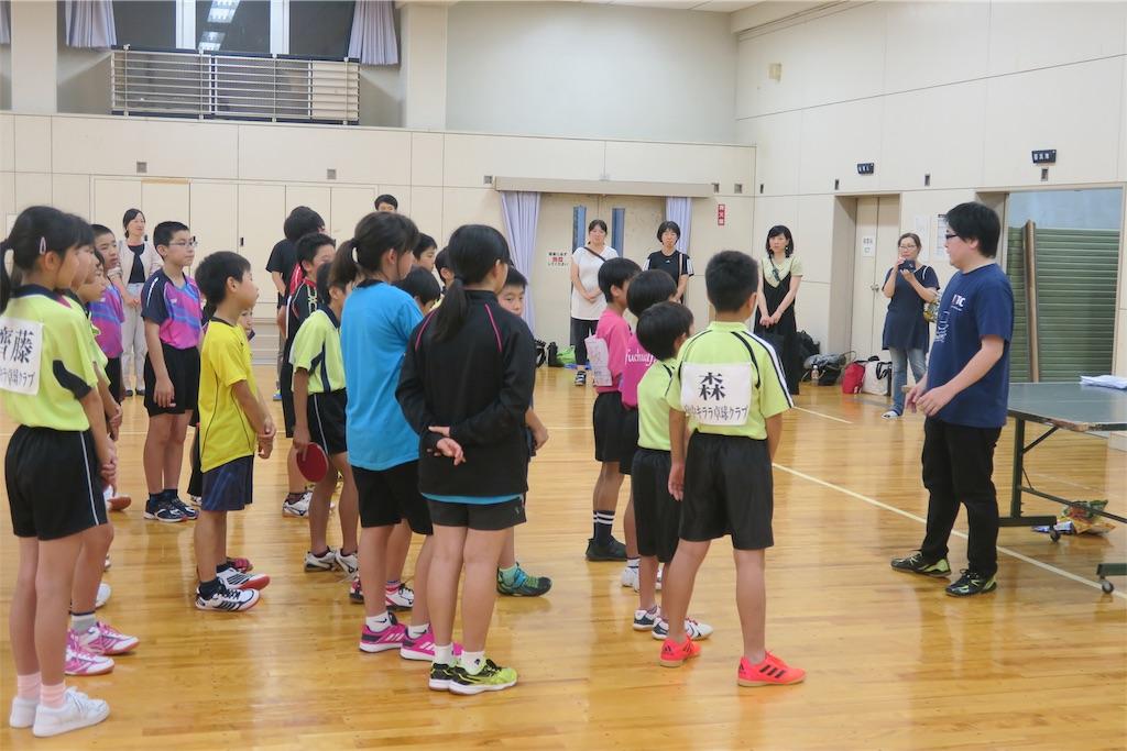 f:id:fuchukirara:20190622210559j:image