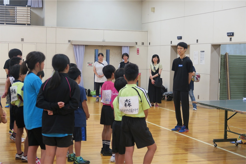 f:id:fuchukirara:20190622210613j:image