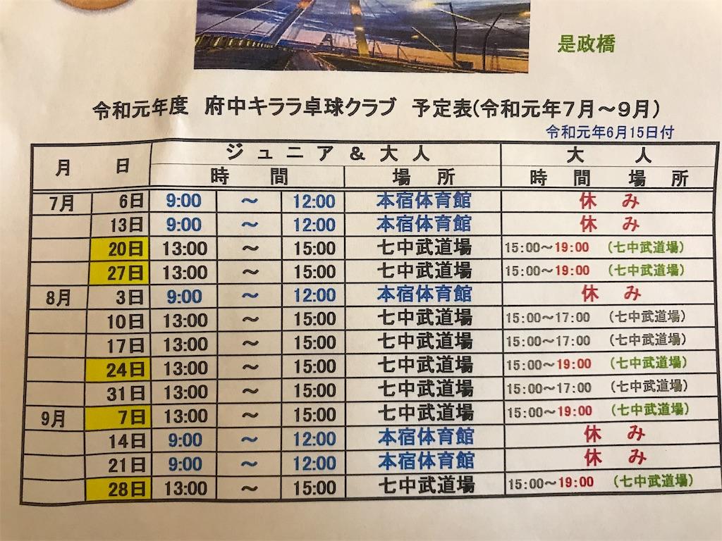 f:id:fuchukirara:20190622211354j:image