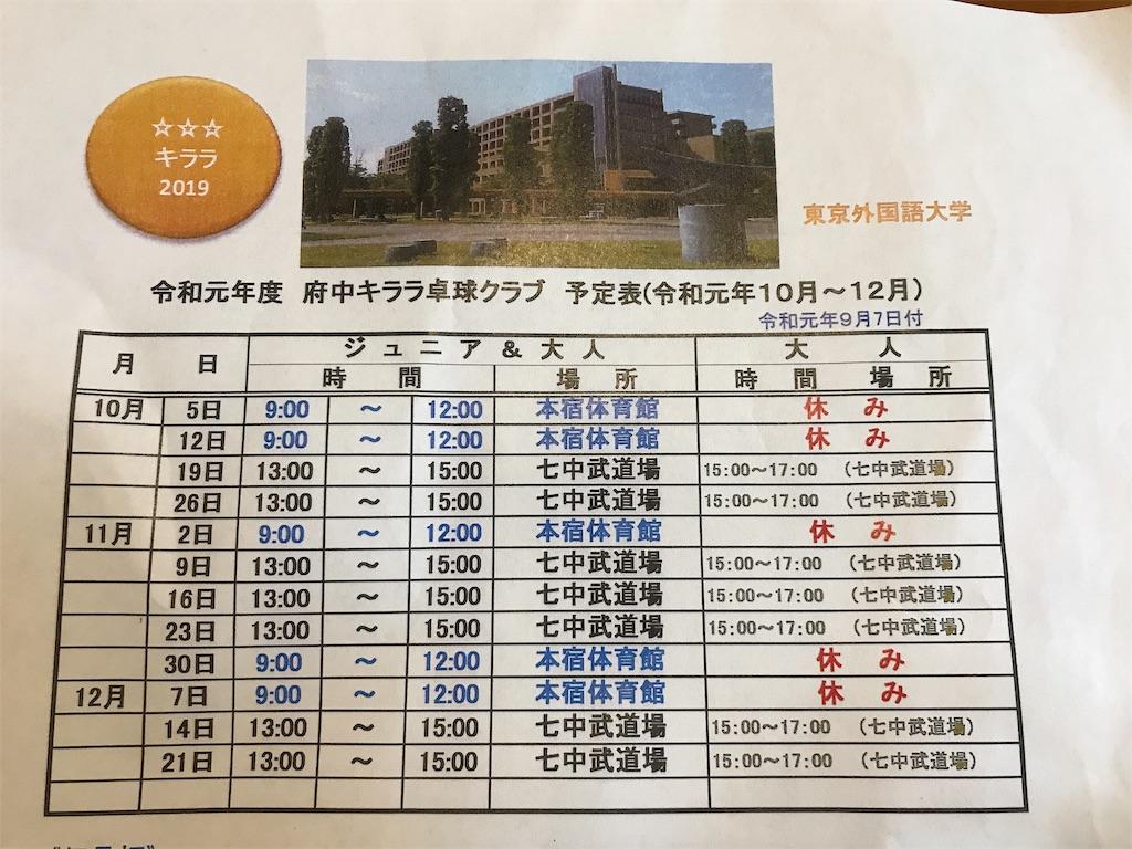 f:id:fuchukirara:20190908011221j:image