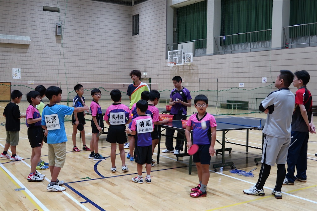 f:id:fuchukirara:20190914113109j:image