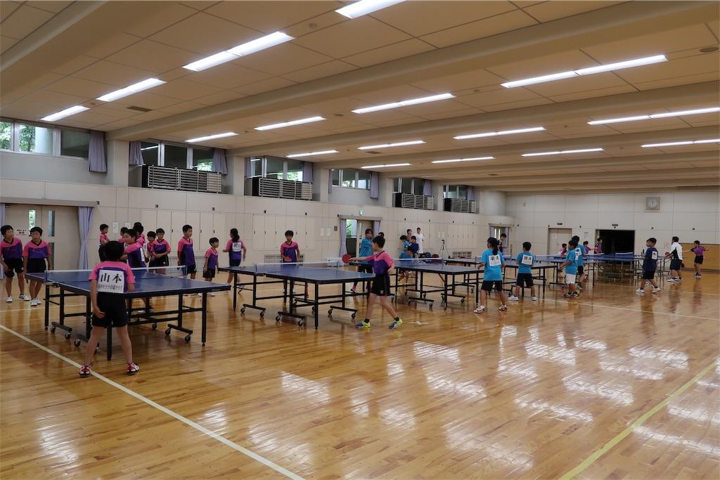 f:id:fuchukirara:20191026203637j:image