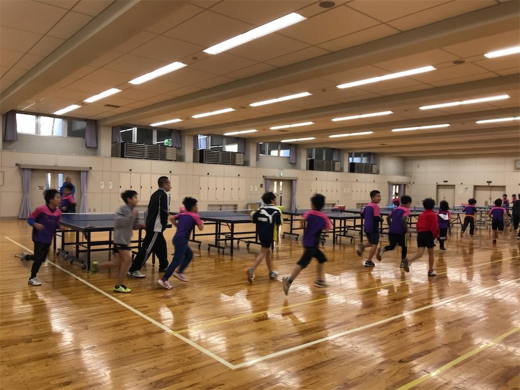 f:id:fuchukirara:20200111134717j:image
