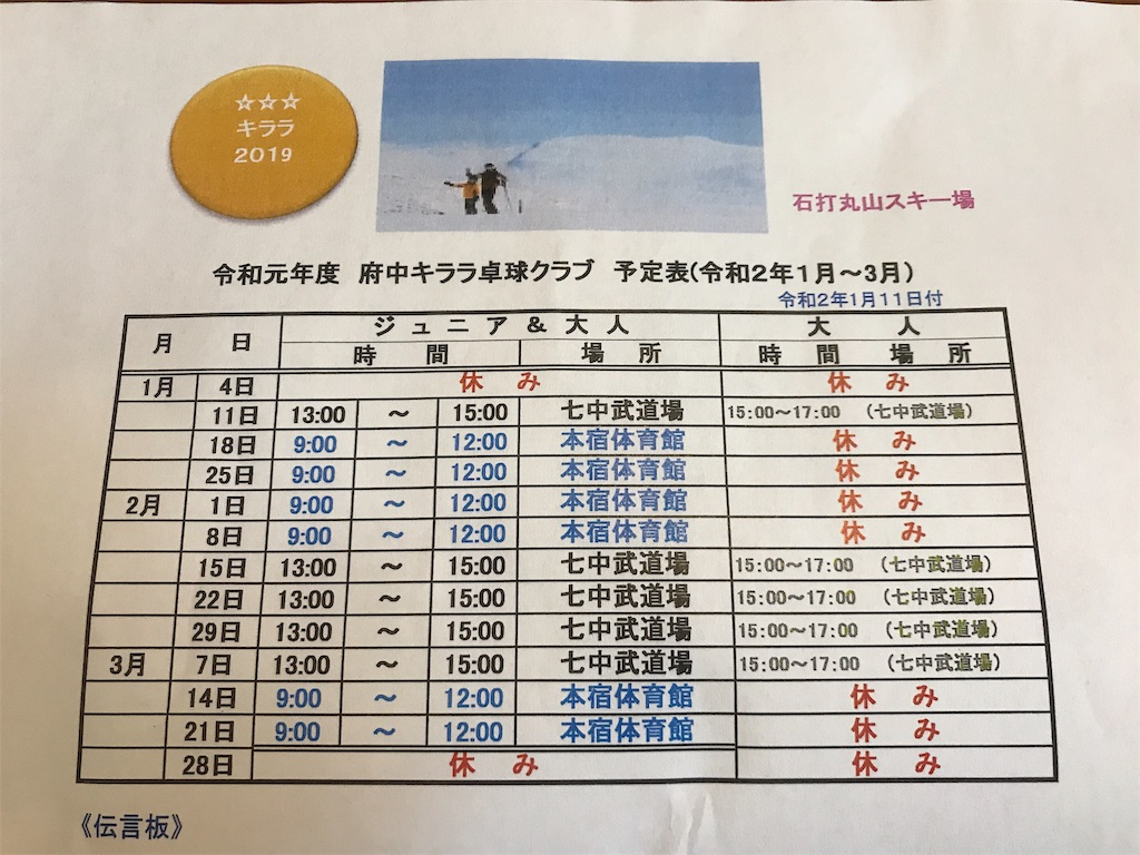 f:id:fuchukirara:20200114225327j:image
