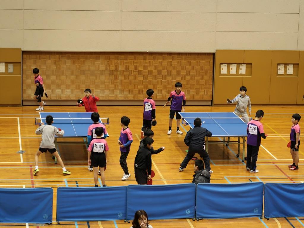 f:id:fuchukirara:20200130233636j:image