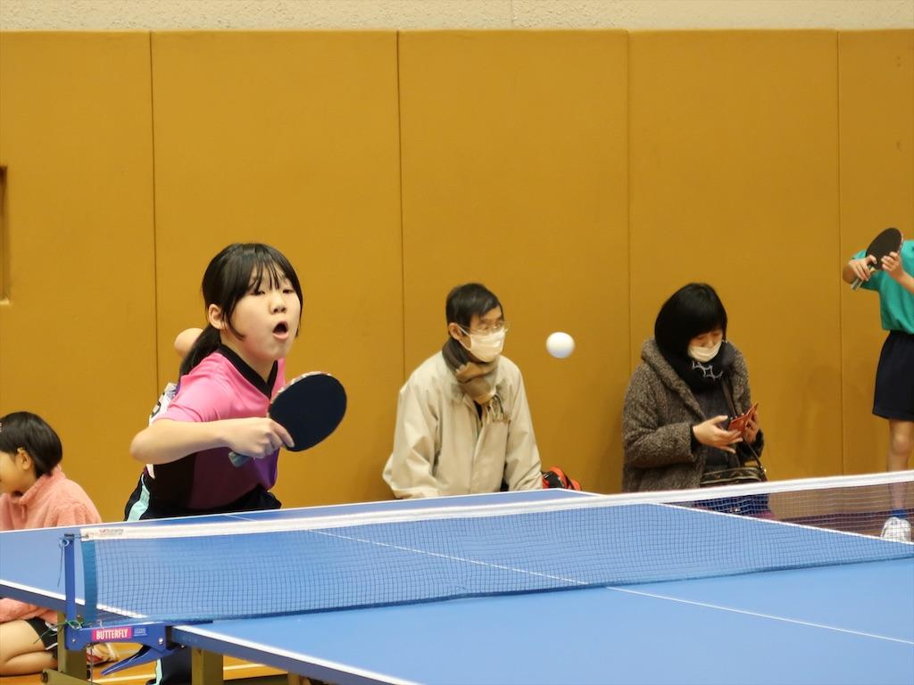 f:id:fuchukirara:20200208145630j:image