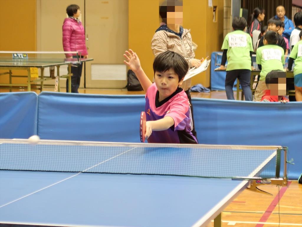 f:id:fuchukirara:20200208145932j:image