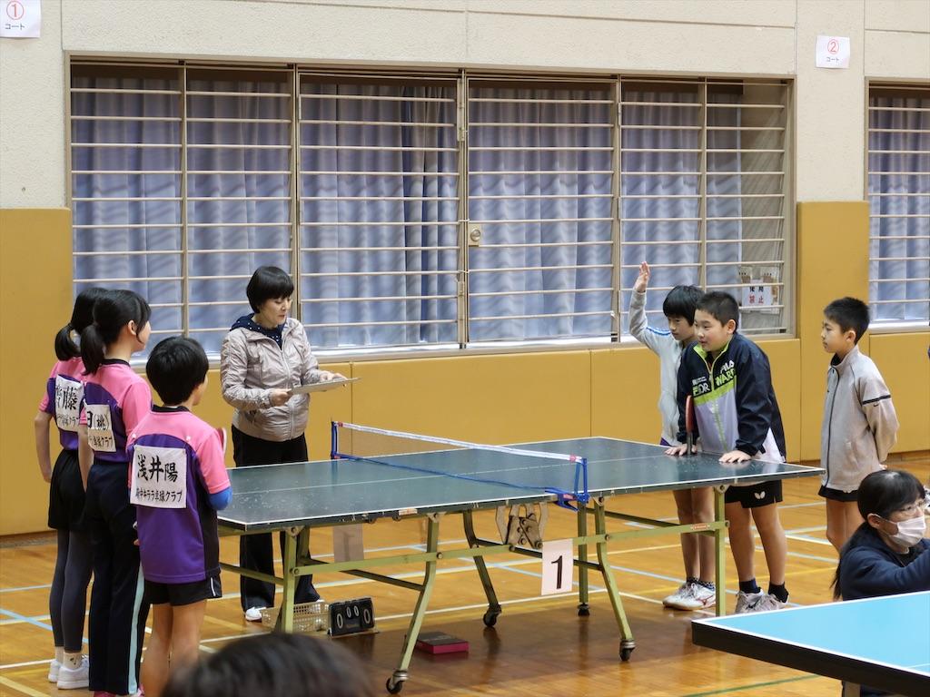 f:id:fuchukirara:20200208150842j:image