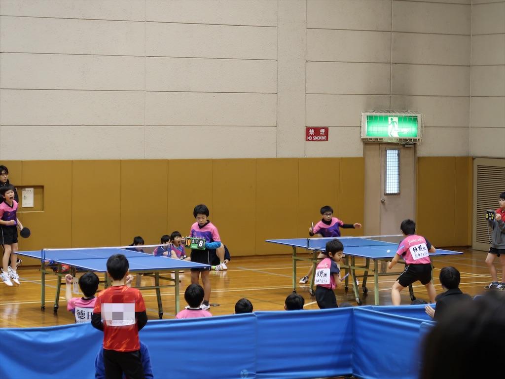f:id:fuchukirara:20200208151123j:image