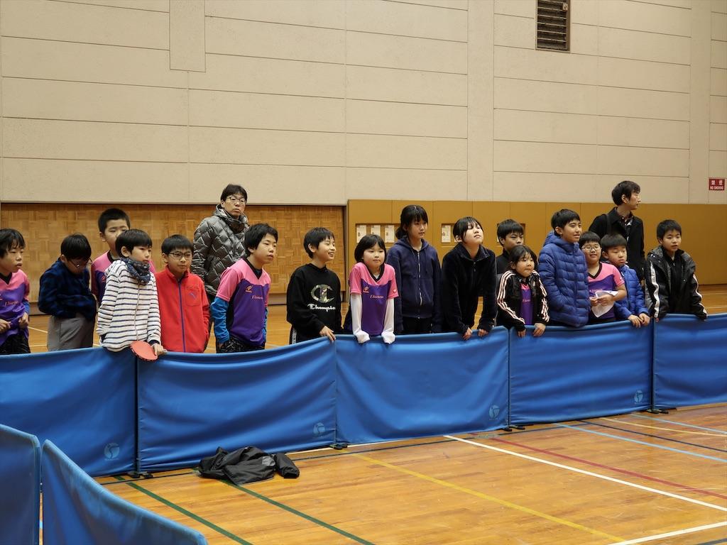 f:id:fuchukirara:20200208151853j:image