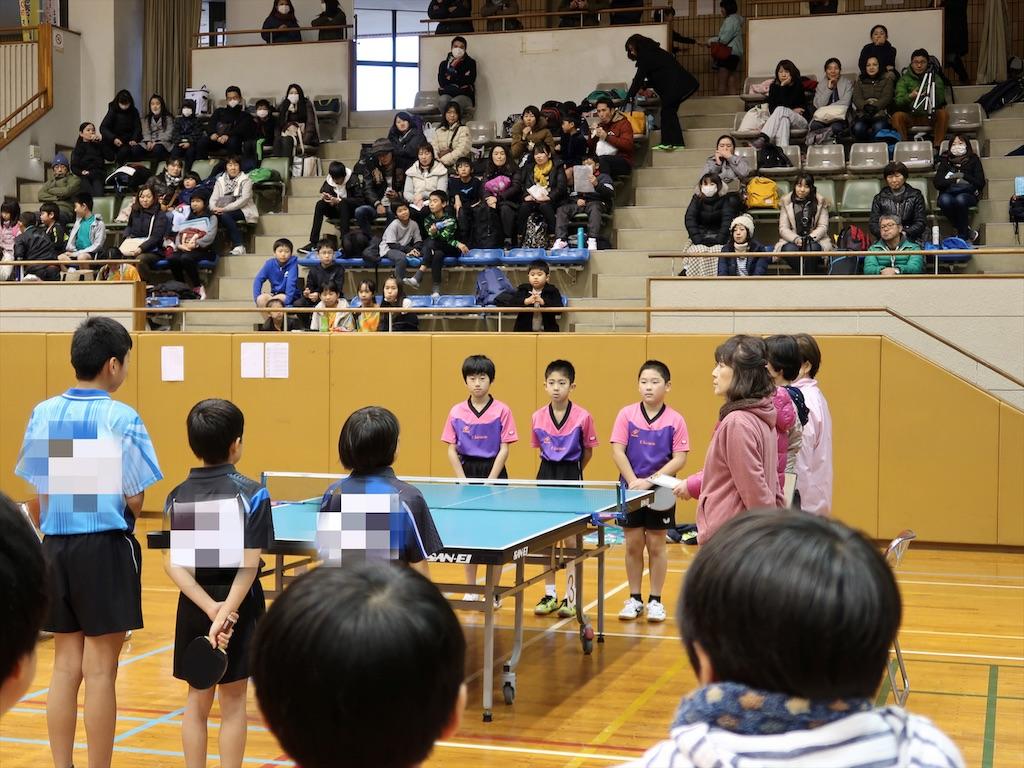 f:id:fuchukirara:20200208151933j:image