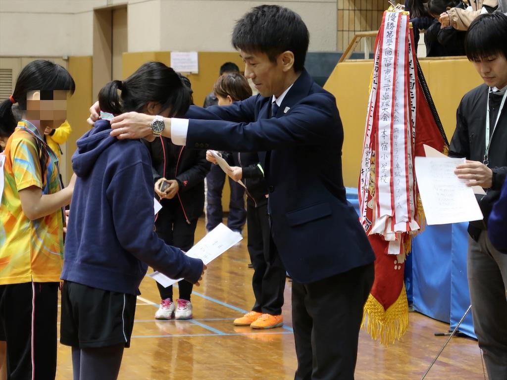 f:id:fuchukirara:20200208154051j:image