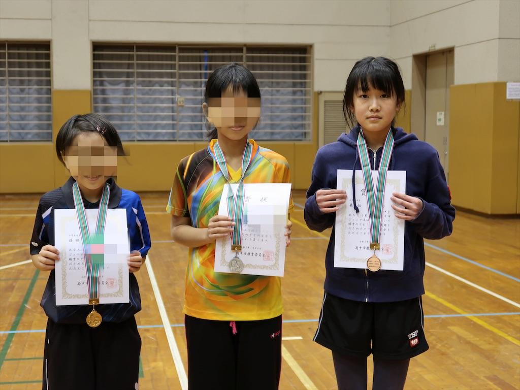 f:id:fuchukirara:20200208154115j:image