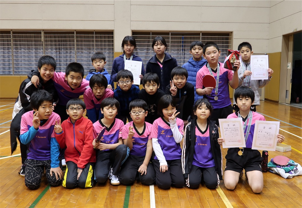 f:id:fuchukirara:20200208154558j:image
