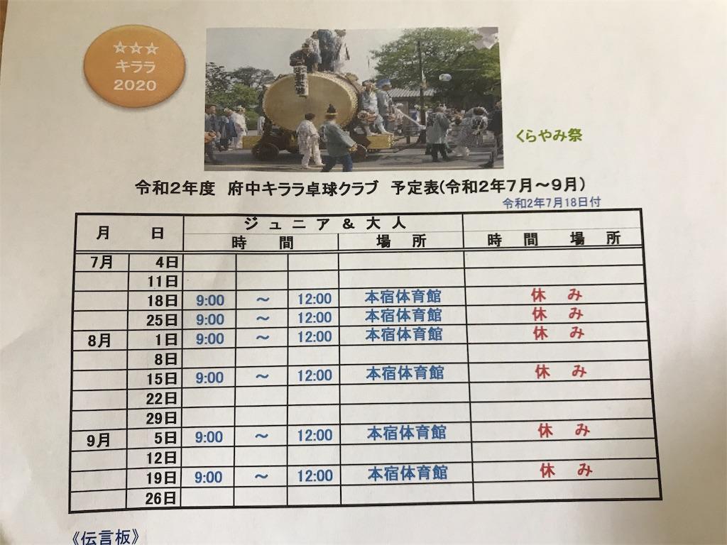 f:id:fuchukirara:20200719134221j:image