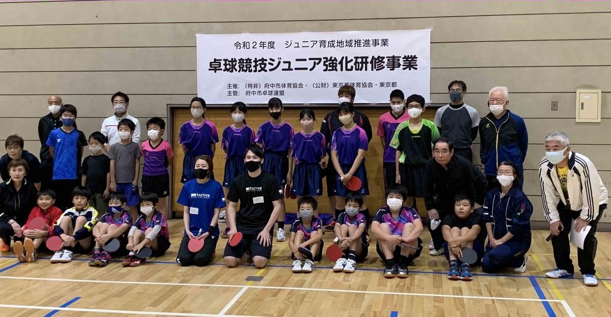 f:id:fuchukirara:20201025180252j:plain