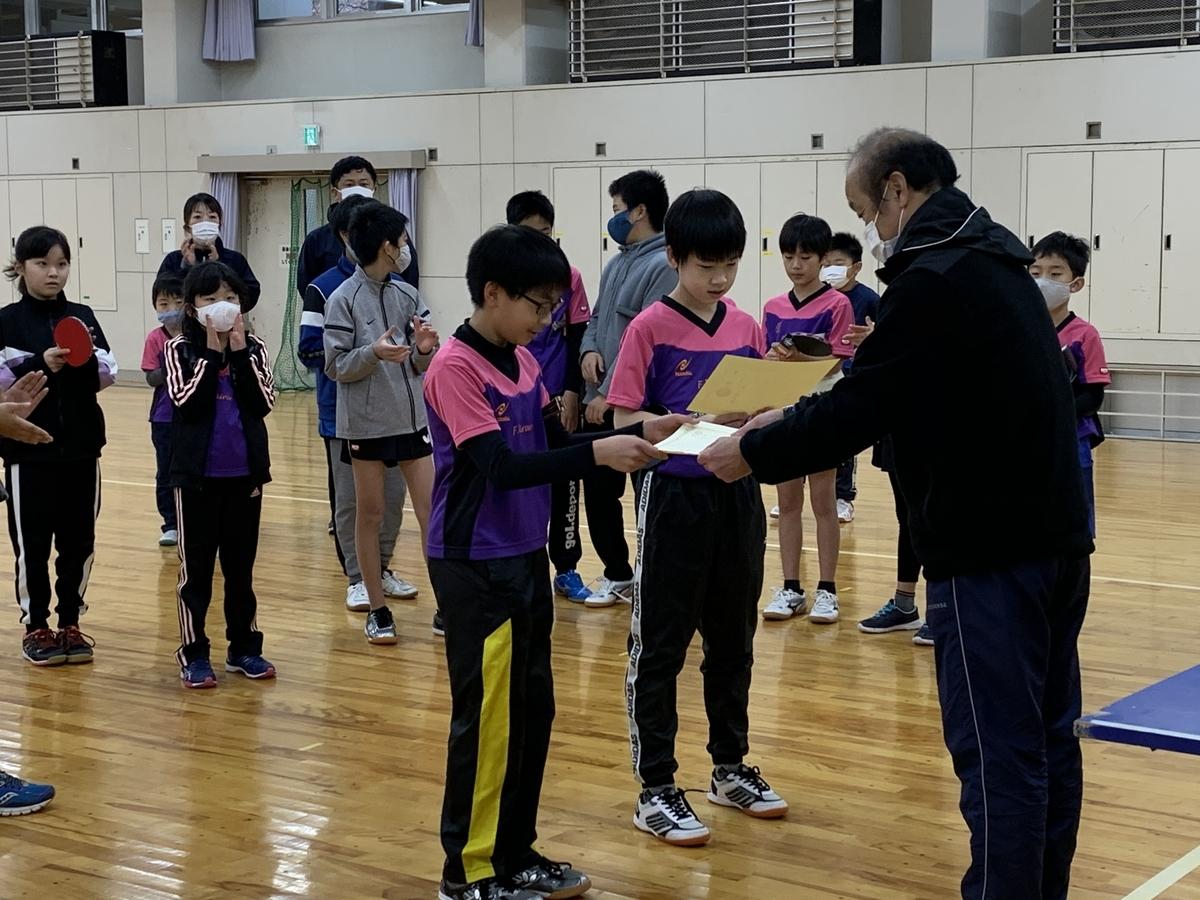 f:id:fuchukirara:20201220155740j:plain