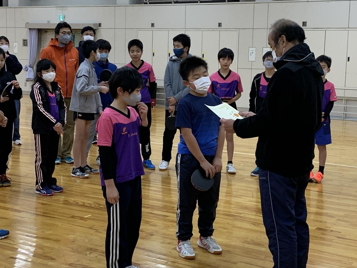 f:id:fuchukirara:20201220155914j:plain