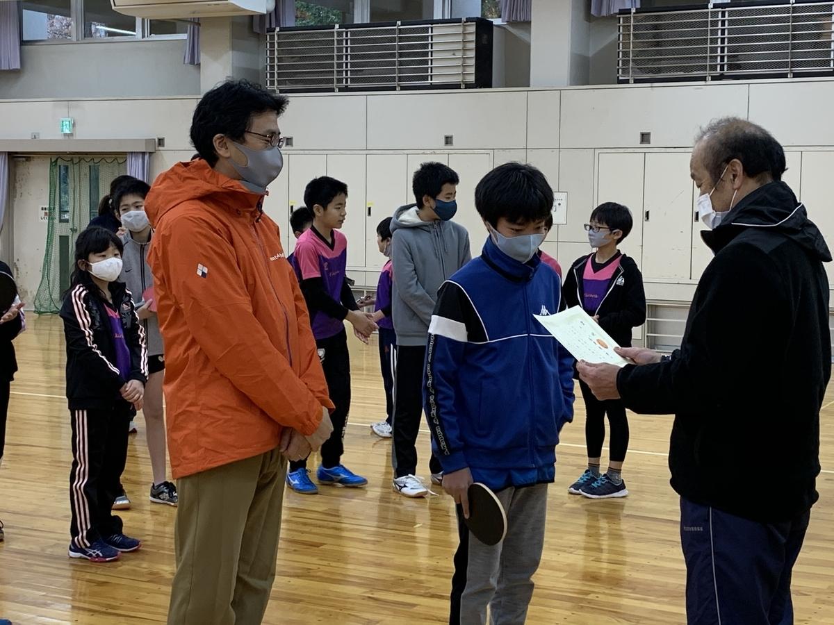 f:id:fuchukirara:20201220155940j:plain