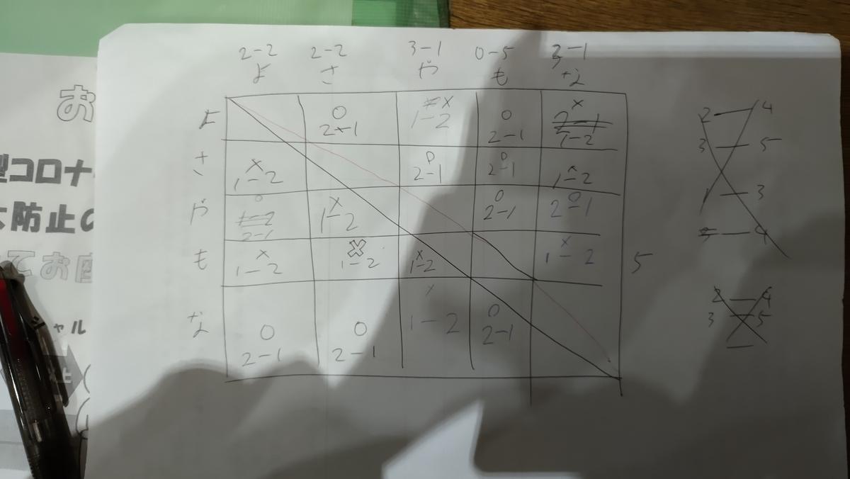f:id:fuchukirara:20210326224804j:plain