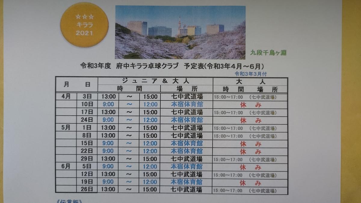 f:id:fuchukirara:20210330210947j:plain