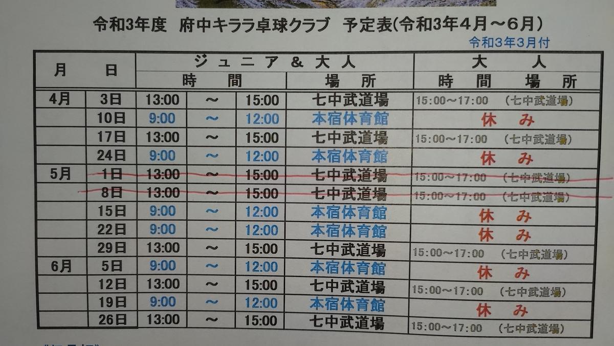 f:id:fuchukirara:20210427162919j:plain