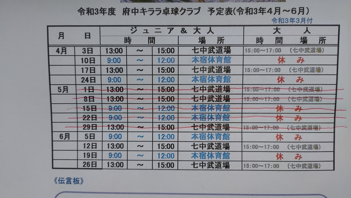f:id:fuchukirara:20210511194920j:plain